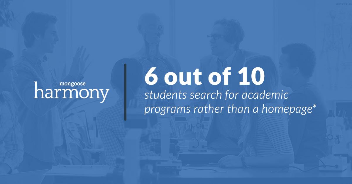 academic program search