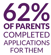 62-percent-parents