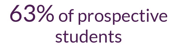 Harmony prospective students statistic